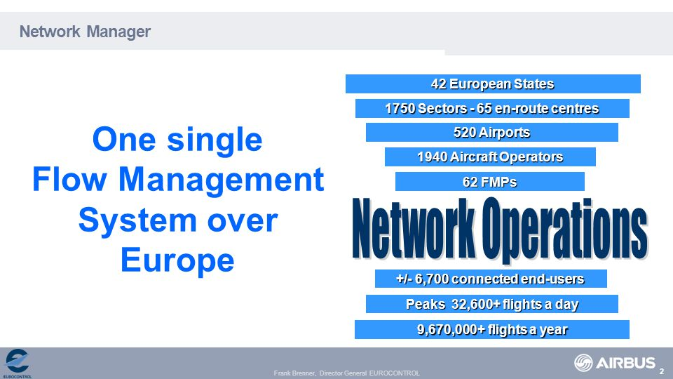 Frank Brenner, Director General EUROCONTROL 42 European States 1750 Sectors - 65 en-route centres 520 Airports 1940 Aircraft Operators 62 FMPs +/- 6,700 connected end-users Peaks 32,600+ flights a day 9,670,000+ flights a year Network Manager One single Flow Management System over Europe 2