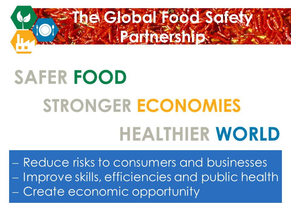 The Global Food Safety Partnership  Reduce risks to consumers and businesses  Improve skills, efficiencies and public health  Create economic opportunity