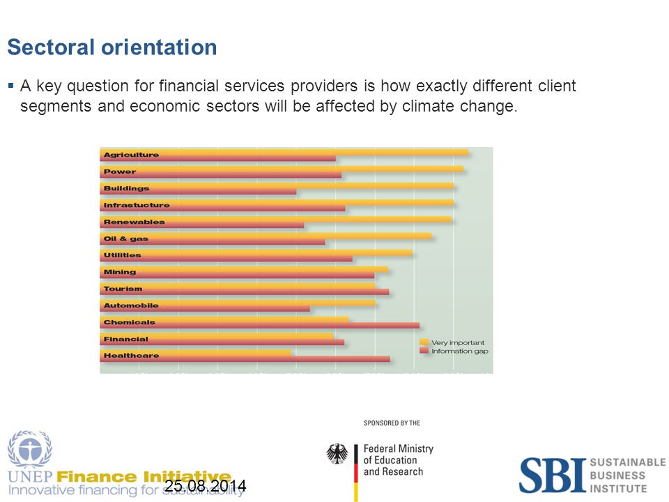 17 25.08.2014 Sectoral orientation  A key question for financial services providers is how exactly different client segments and economic sectors will be affected by climate change.