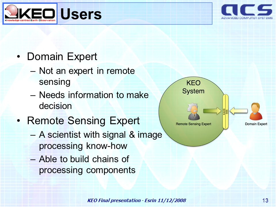 KEO Final presentation - Esrin 11/12/2008 13 KEO Users Domain Expert –Not an expert in remote sensing –Needs information to make decision Remote Sensing Expert –A scientist with signal & image processing know-how –Able to build chains of processing components