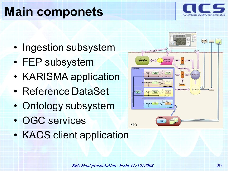 KEO Final presentation - Esrin 11/12/2008 29 Main componets Ingestion subsystem FEP subsystem KARISMA application Reference DataSet Ontology subsystem OGC services KAOS client application
