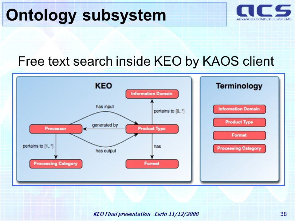 KEO Final presentation - Esrin 11/12/2008 38 Ontology subsystem Free text search inside KEO by KAOS client