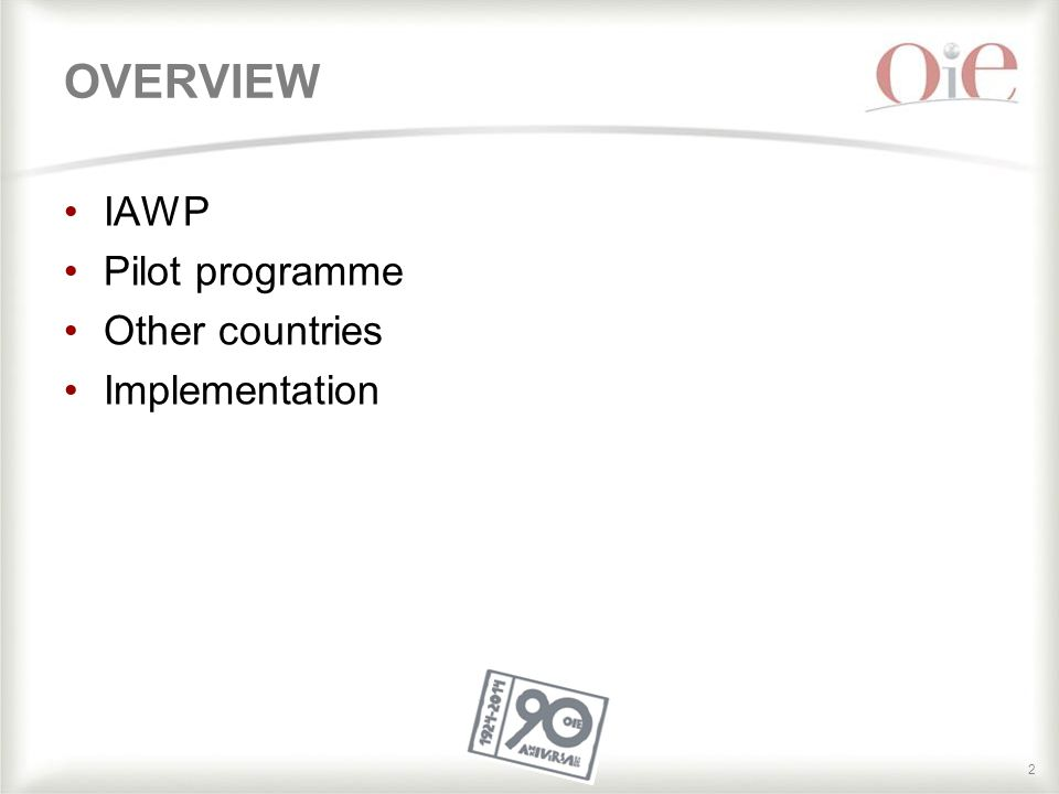 22 OVERVIEW IAWP Pilot programme Other countries Implementation