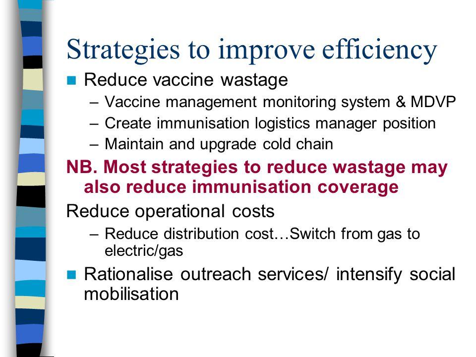 Increase programme efficiency