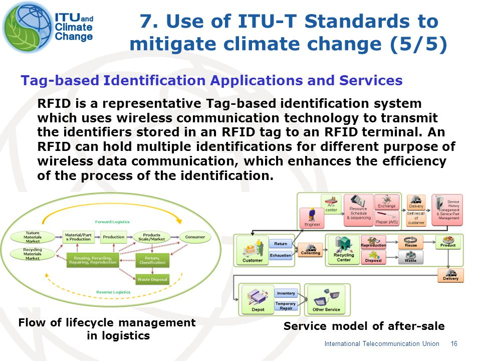 16 International Telecommunication Union Tag-based Identification Applications and Services 7. Use of ITU-T Standards to mitigate climate change (5/5)
