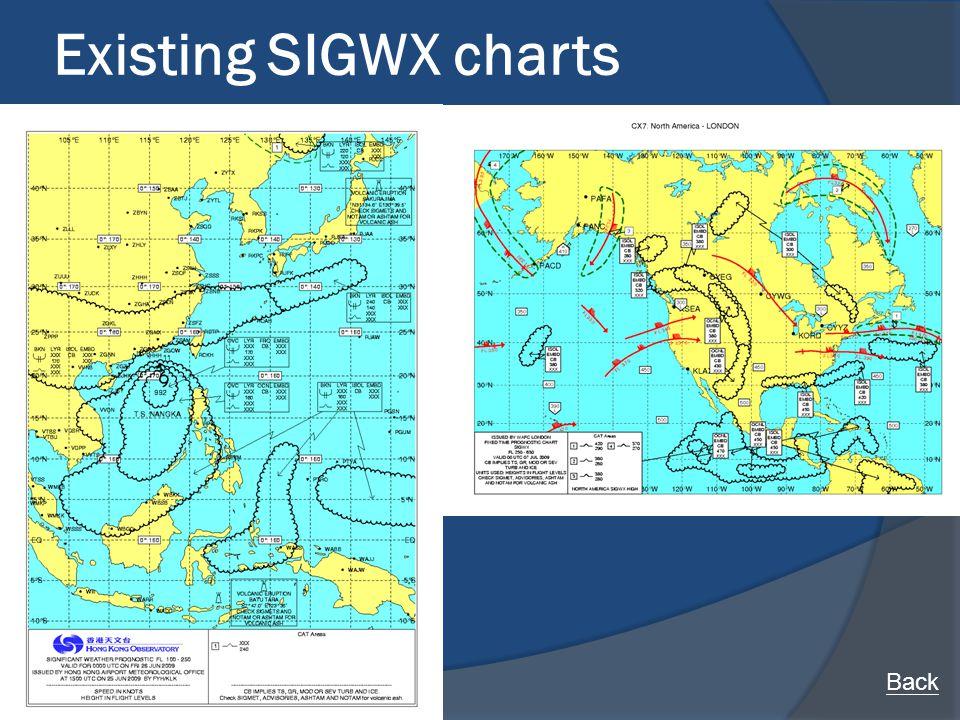 Existing SIGWX charts Back