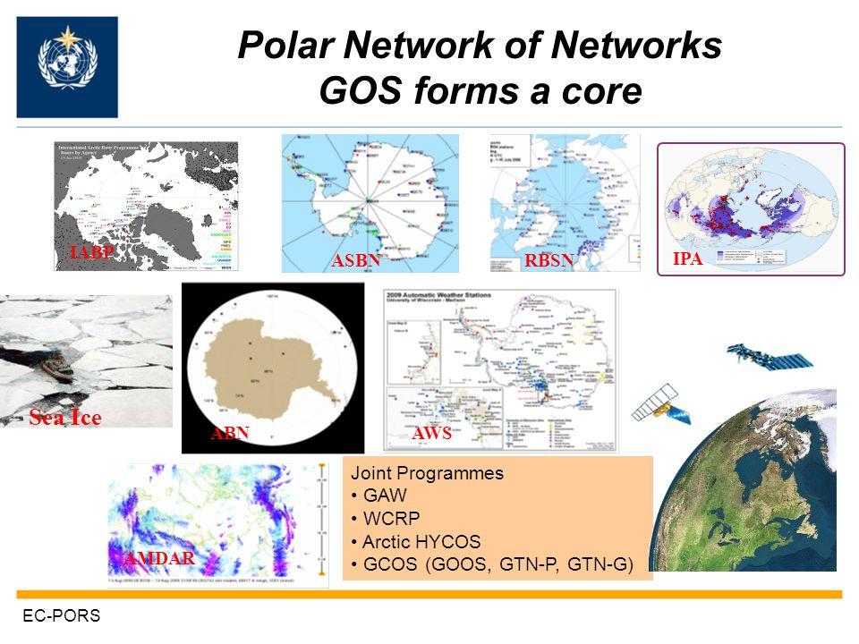Polar Network of Networks GOS forms a core IABP RBSN AMDAR AWS ASBN ABN Joint Programmes GAW WCRP Arctic HYCOS GCOS (GOOS, GTN-P, GTN-G) IPA Sea Ice EC-PORS