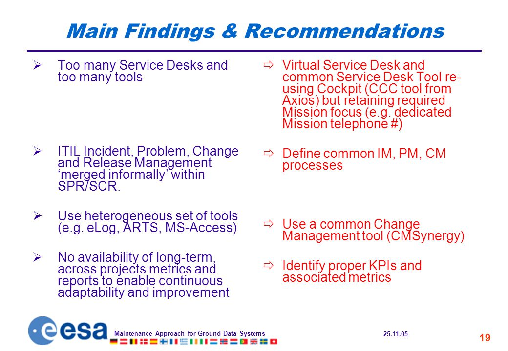 25.11.05 Maintenance Approach for Ground Data Systems 19 Main Findings & Recommendations  Too many Service Desks and too many tools  ITIL Incident, Problem, Change and Release Management 'merged informally' within SPR/SCR.