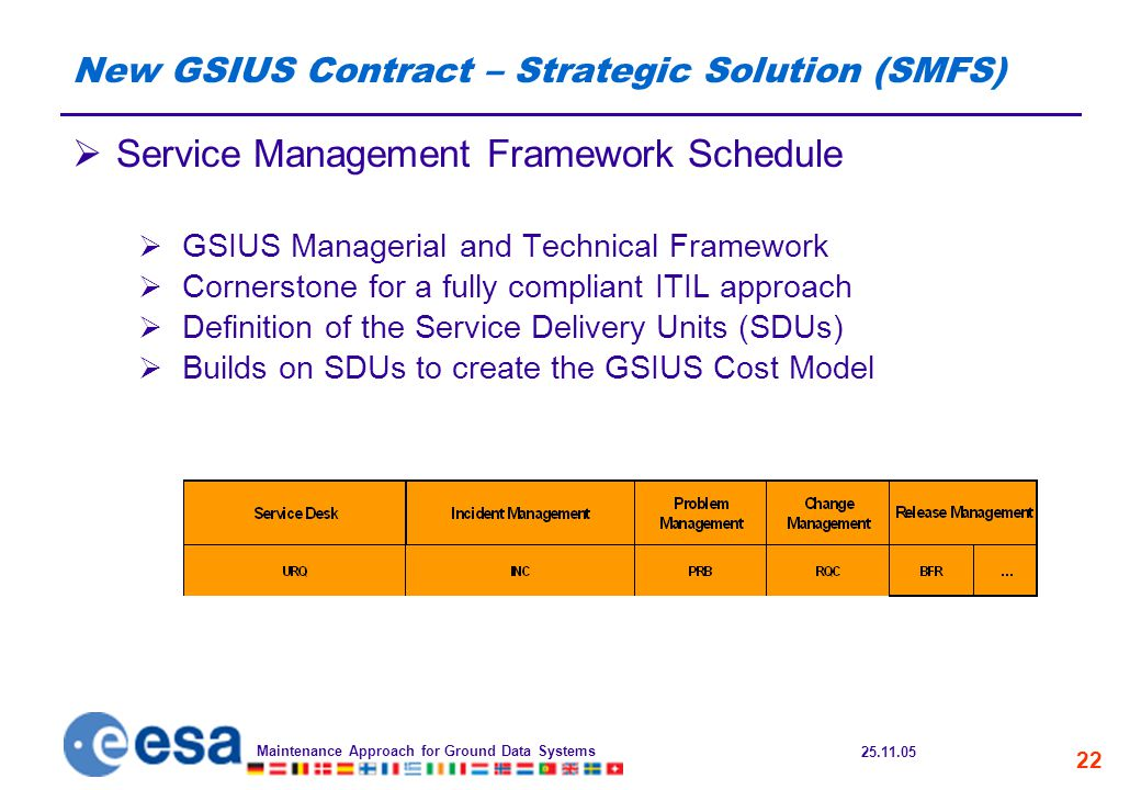 25.11.05 Maintenance Approach for Ground Data Systems 22 New GSIUS Contract – Strategic Solution (SMFS)  Service Management Framework Schedule  GSIUS Managerial and Technical Framework  Cornerstone for a fully compliant ITIL approach  Definition of the Service Delivery Units (SDUs)  Builds on SDUs to create the GSIUS Cost Model