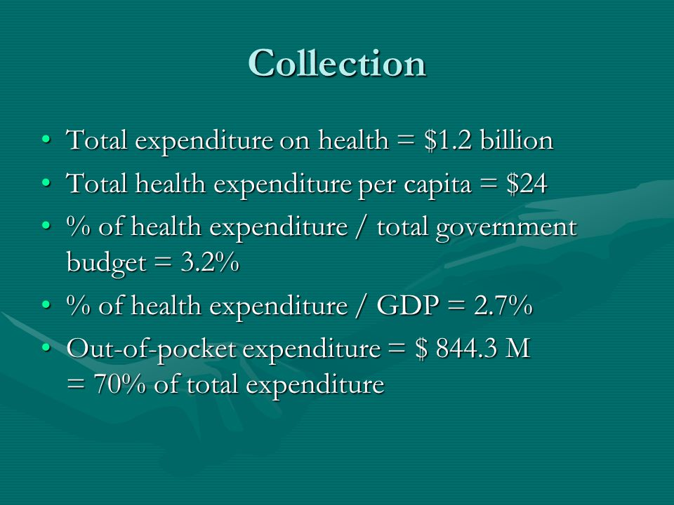 Collection Total expenditure on health = $1.2 billionTotal expenditure on health = $1.2 billion Total health expenditure per capita = $24Total health expenditure per capita = $24 % of health expenditure / total government budget = 3.2% of health expenditure / total government budget = 3.2% % of health expenditure / GDP = 2.7% of health expenditure / GDP = 2.7% Out-of-pocket expenditure = $ 844.3 M = 70% of total expenditureOut-of-pocket expenditure = $ 844.3 M = 70% of total expenditure