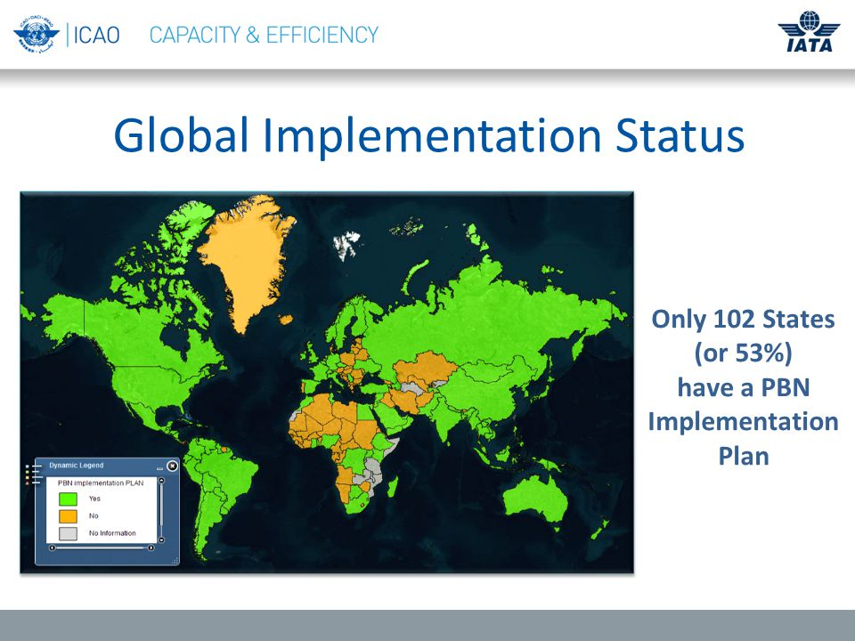 Only 102 States (or 53%) have a PBN Implementation Plan Global Implementation Status