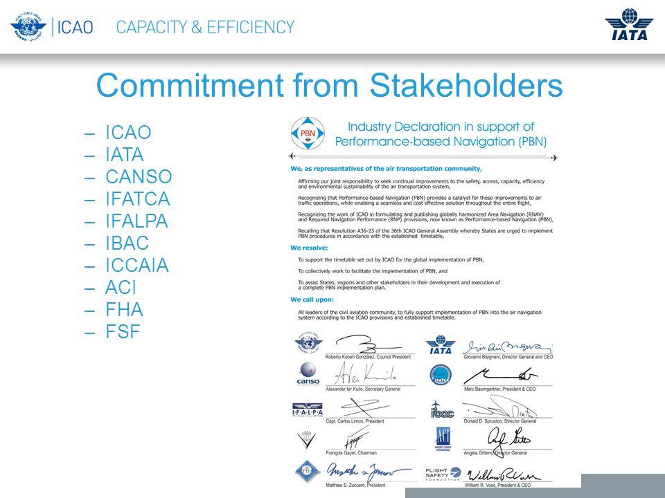 Slide 5 Commitment from Stakeholders –ICAO –IATA –CANSO –IFATCA –IFALPA –IBAC –ICCAIA –ACI –FHA –FSF