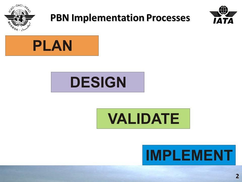 PBN Implementation Processes 2