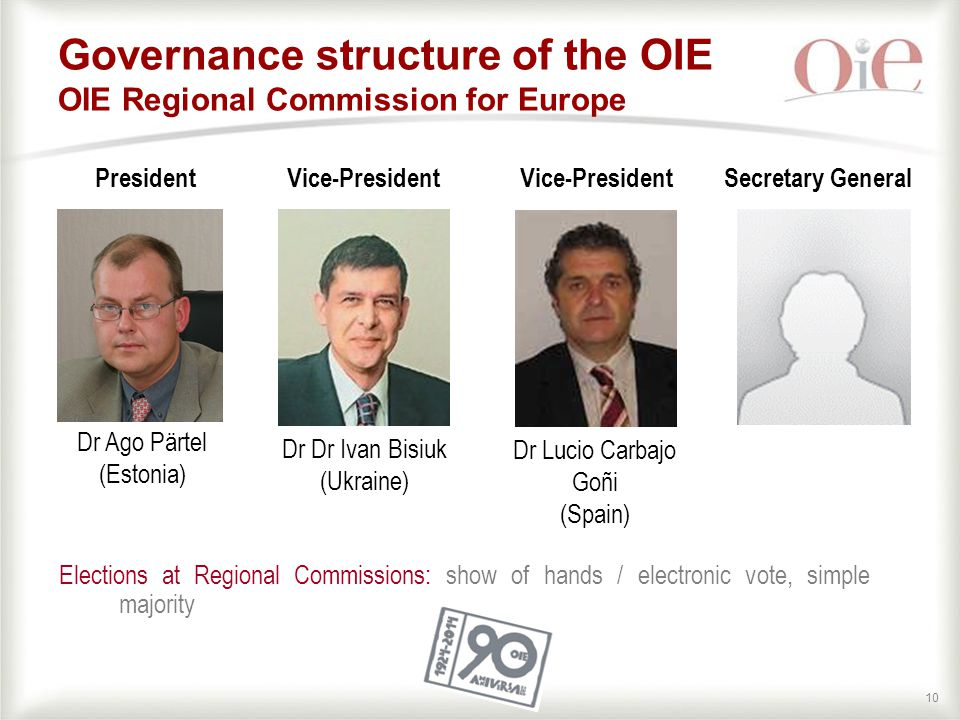 10 Governance structure of the OIE OIE Regional Commission for Europe PresidentVice-President Secretary General Dr Ago Pärtel (Estonia) Dr Lucio Carbajo Goñi (Spain) Dr Dr Ivan Bisiuk (Ukraine) Elections at Regional Commissions: show of hands / electronic vote, simple majority