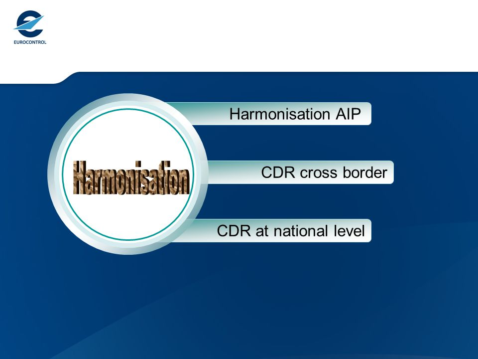 Harmonisation AIP CDR cross border CDR at national level
