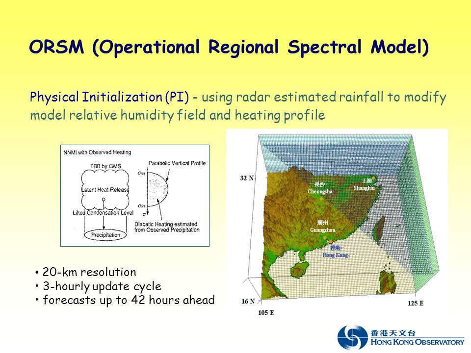 ORSM (Operational Regional Spectral Model) Physical Initialization (PI) - using radar estimated rainfall to modify model relative humidity field and heating profile 20-km resolution 3-hourly update cycle forecasts up to 42 hours ahead