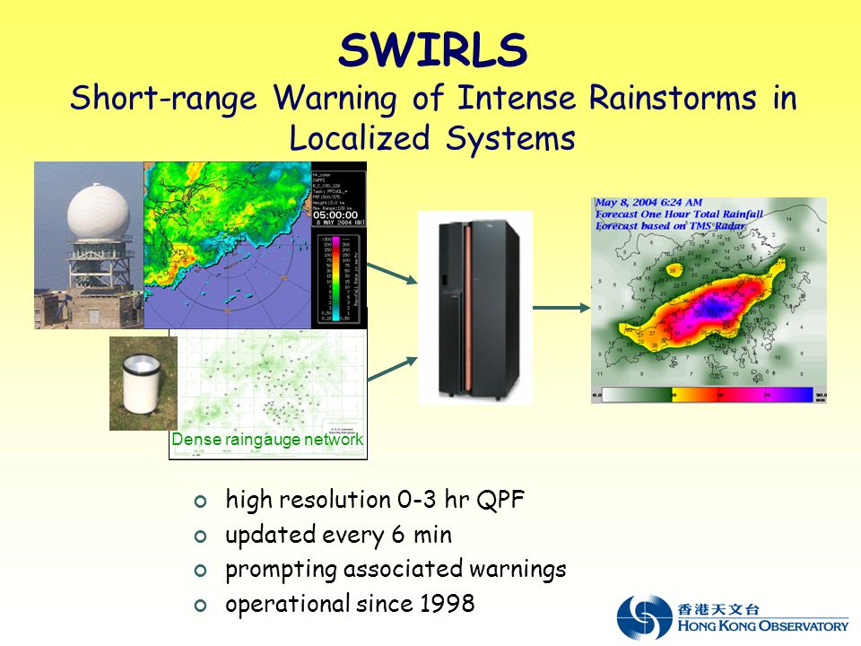 SWIRLS Short-range Warning of Intense Rainstorms in Localized Systems high resolution 0-3 hr QPF updated every 6 min prompting associated warnings operational since 1998 Dense raingauge network