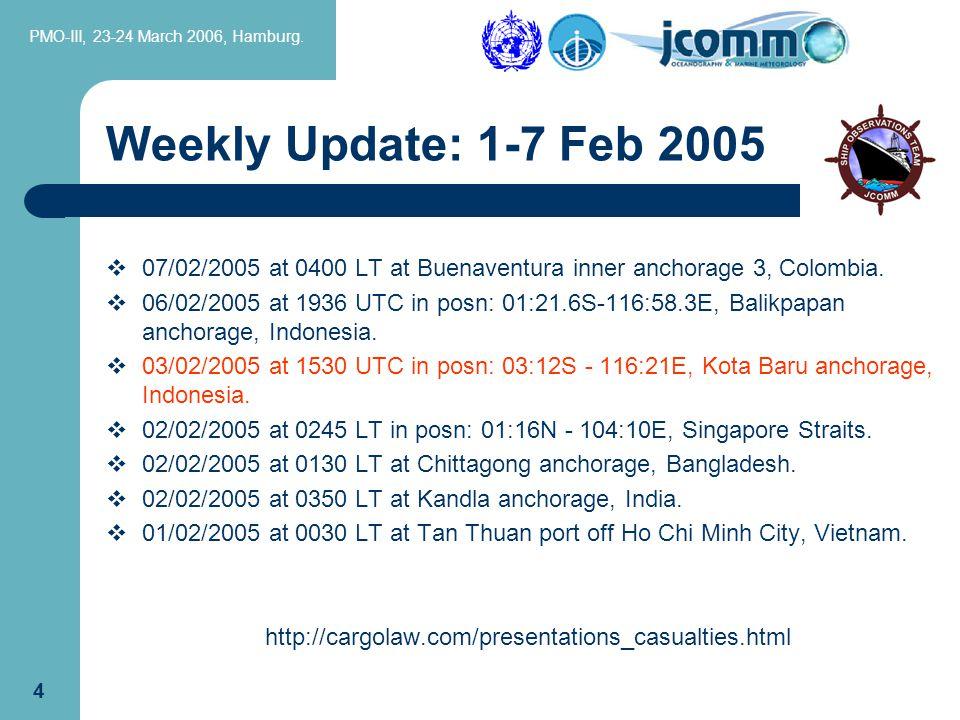 PMO-III, 23-24 March 2006, Hamburg. 15