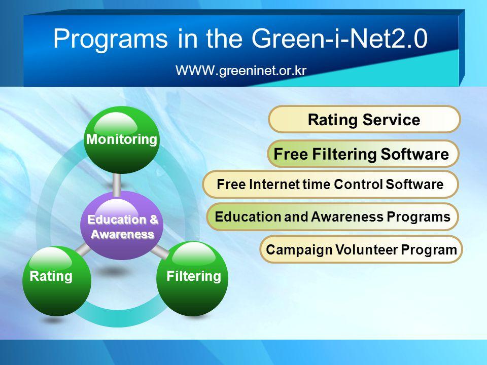 Programs in the Green-i-Net2.0 WWW.greeninet.or.kr Filtering Rating Education & Awareness Monitoring Rating Service Free Filtering Software Free Inter