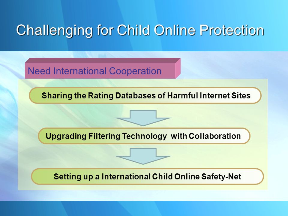 Need International Cooperation Sharing the Rating Databases of Harmful Internet Sites Upgrading Filtering Technology with Collaboration Setting up a I