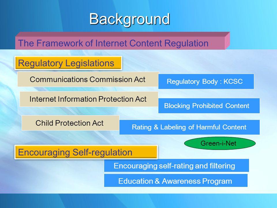 The Framework of Internet Content Regulation Communications Commission Act Regulatory Body : KCSC Internet Information Protection Act Blocking Prohibi