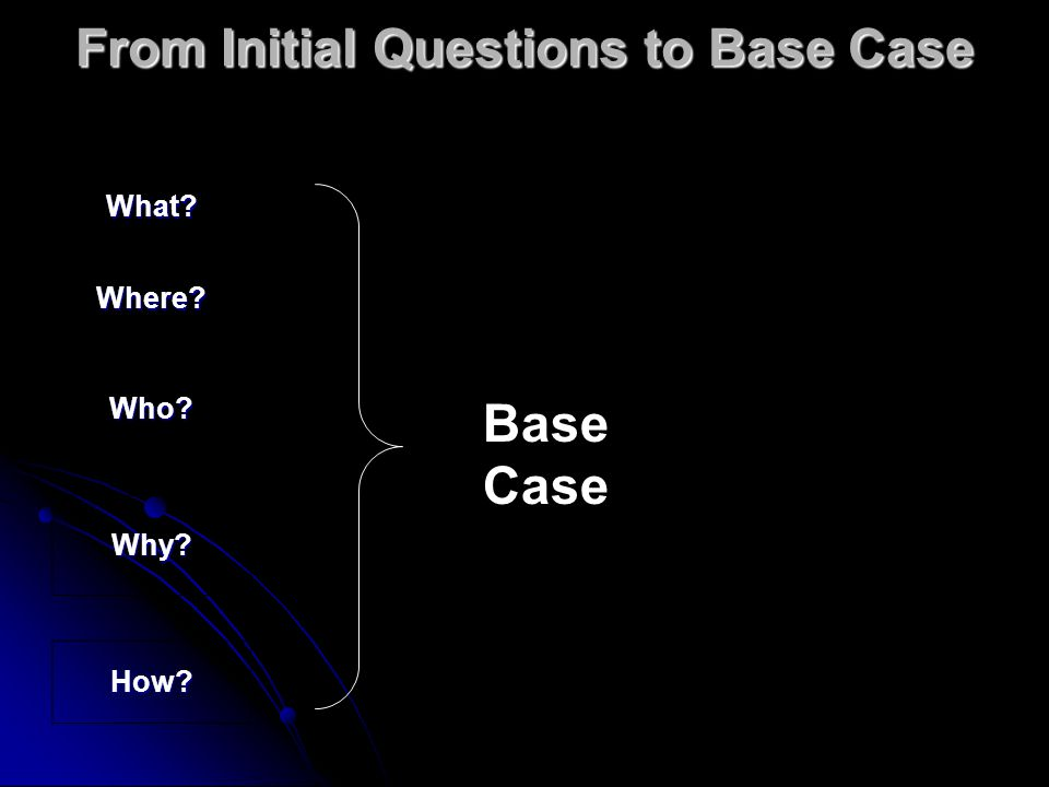 From Initial Questions to Base Case What? Where? Who? Why? How? Base Case