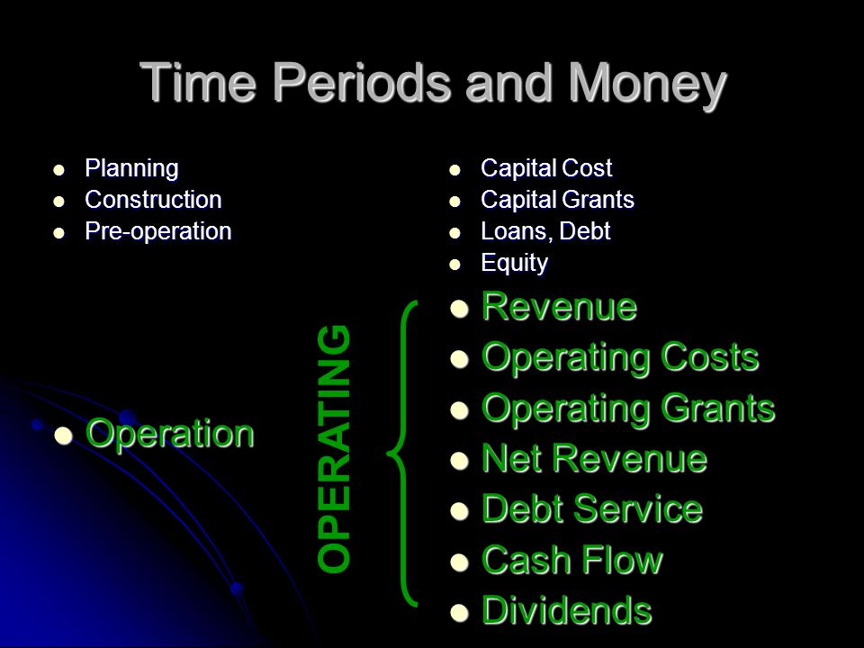 Time Periods and Money Planning Planning Construction Construction Pre-operation Pre-operation Operation Operation Capital Cost Capital Cost Capital Grants Capital Grants Loans, Debt Loans, Debt Equity Equity Revenue Revenue Operating Costs Operating Costs Operating Grants Operating Grants Net Revenue Net Revenue Debt Service Debt Service Cash Flow Cash Flow Dividends Dividends OPERATING