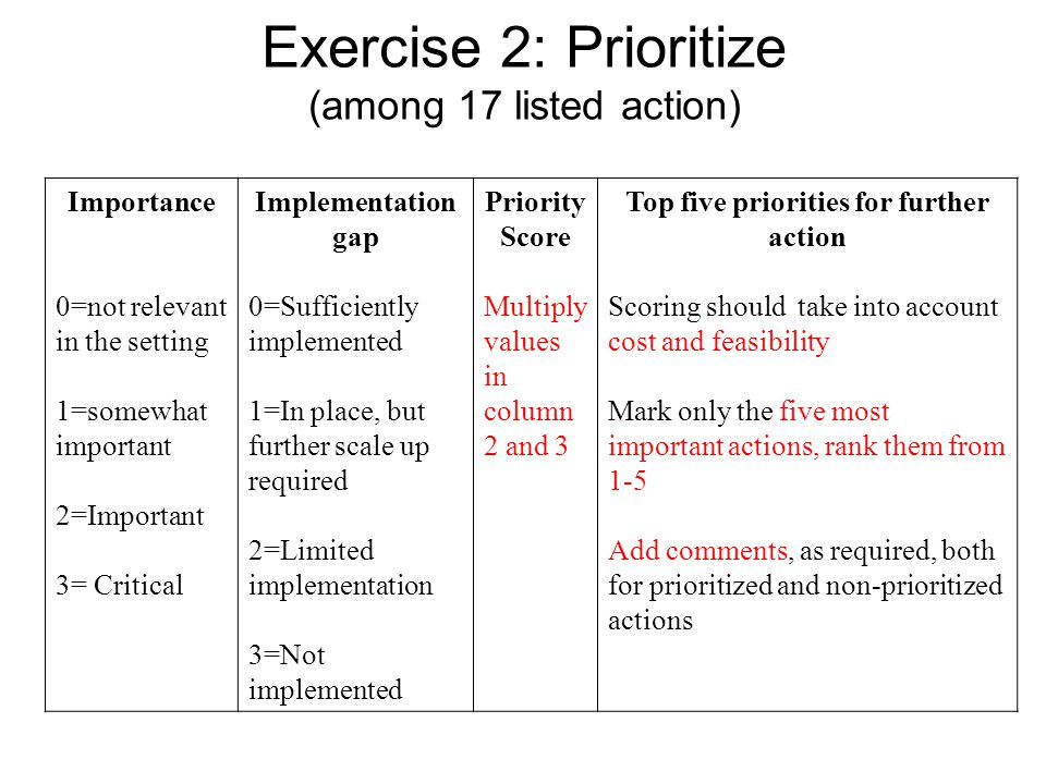 Exercise 2: Prioritize (among 17 listed action) Importance 0=not relevant in the setting 1=somewhat important 2=Important 3= Critical Implementation gap 0=Sufficiently implemented 1=In place, but further scale up required 2=Limited implementation 3=Not implemented Priority Score Multiply values in column 2 and 3 Top five priorities for further action Scoring should take into account cost and feasibility Mark only the five most important actions, rank them from 1-5 Add comments, as required, both for prioritized and non-prioritized actions