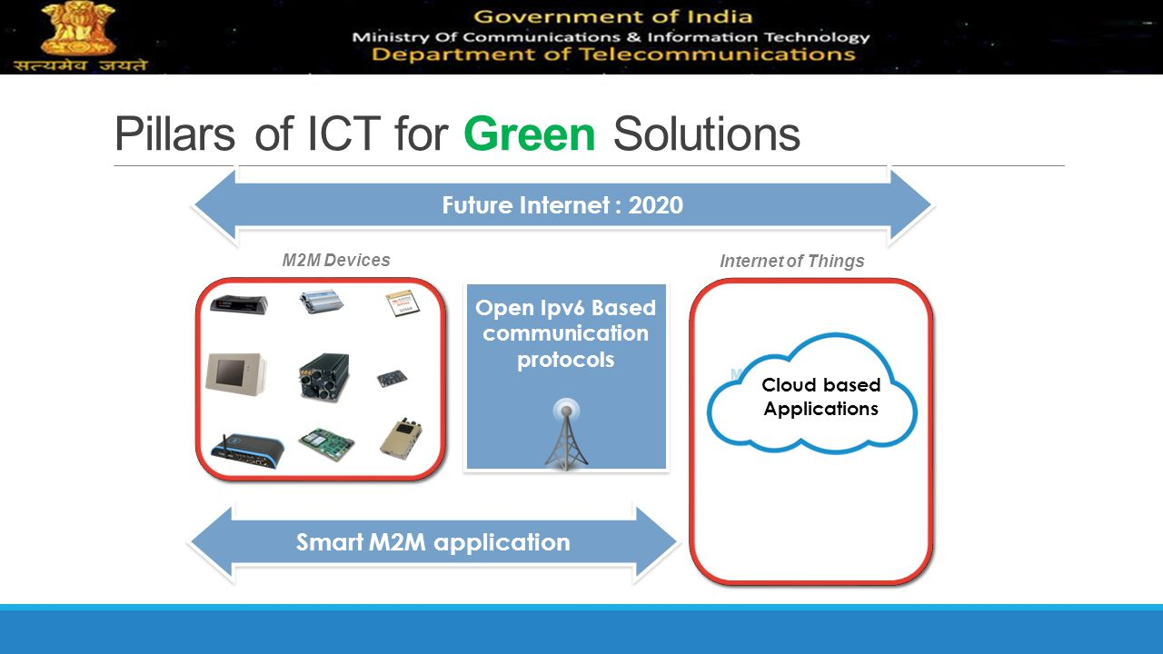 NTP-2012 : Cloud Computing  To recognise that cloud computing will significantly speed up design and roll out of services, enable social networking and participative governance and e-Commerce on a scale which was not possible with traditional technology solutions.