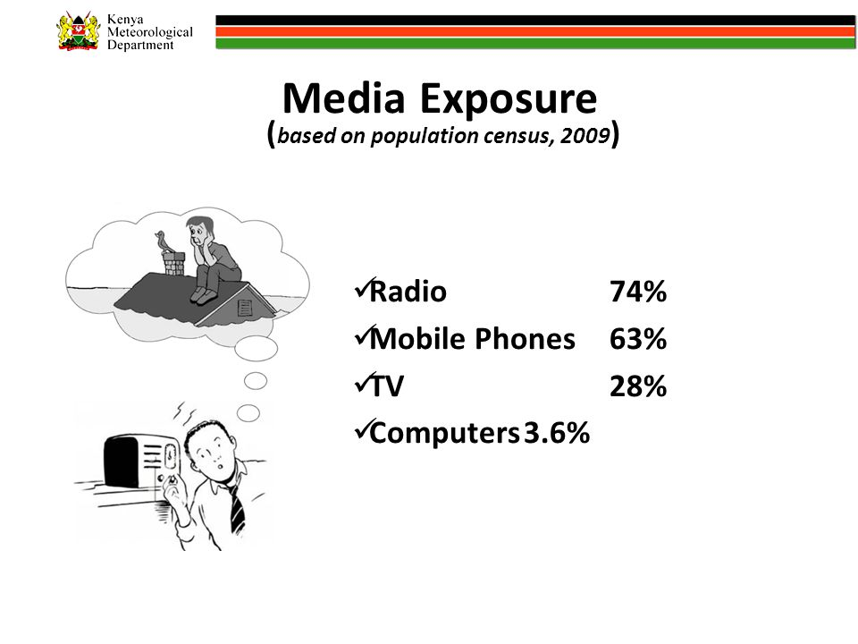 Media Exposure ( based on population census, 2009 ) Radio74% Mobile Phones63% TV28% Computers3.6%