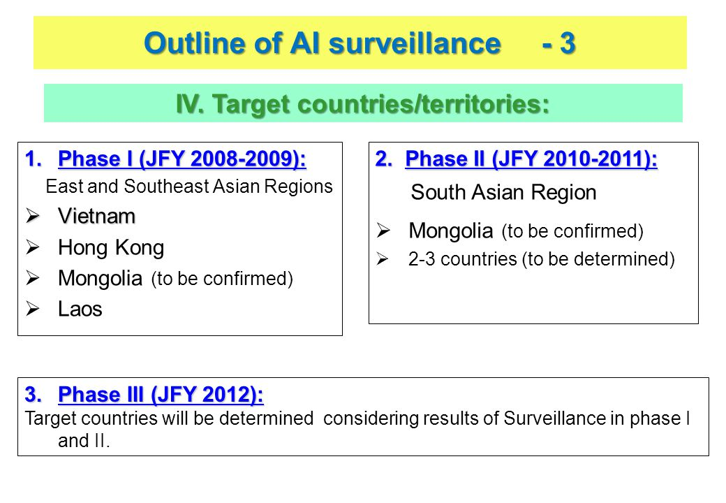 1.Phase I (JFY 2008-2009): East and Southeast Asian Regions  Vietnam  Hong Kong  Mongolia (to be confirmed)  Laos Outline of AI surveillance - 3 IV.