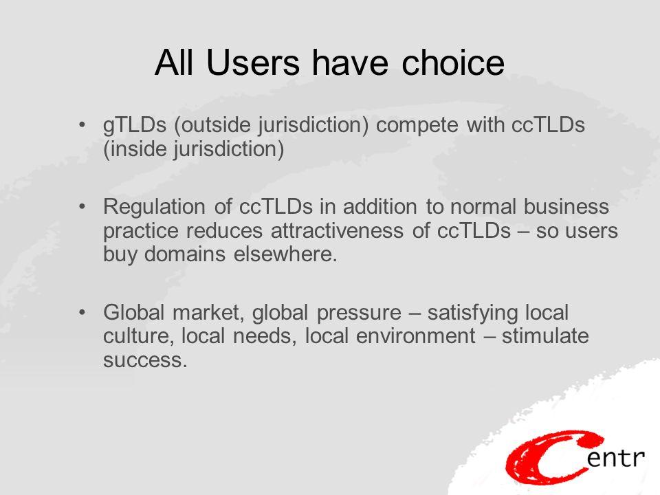 Domain Name market Source: Verisign ccTLDs make up 39% of the market