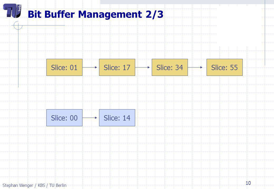 Stephan Wenger / KBS / TU Berlin 10 Bit Buffer Management 2/3 Slice: 00Slice: 14 Slice: 01Slice: 17Slice: 55 Slice: 34 Slice: 55Slice: 34