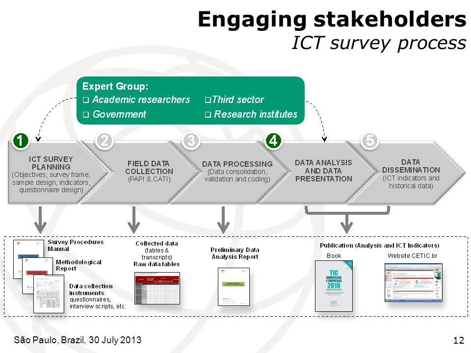 Engaging stakeholders ICT survey process São Paulo, Brazil, 30 July 201312