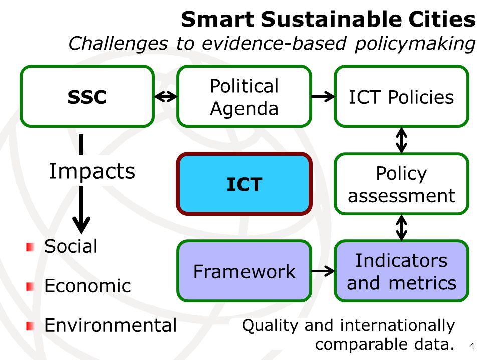São Paulo, Brazil, 30 July 201315 Matrix of ICT survey's stakeholders Level of interest / insertion
