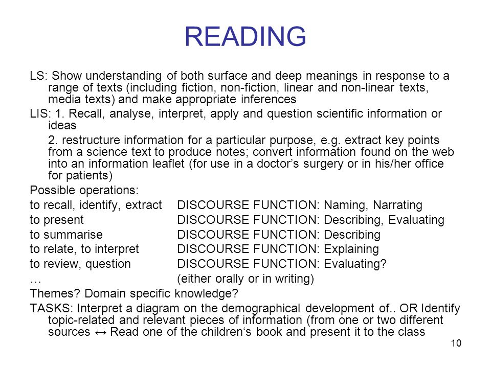10 READING LS: Show understanding of both surface and deep meanings in response to a range of texts (including fiction, non-fiction, linear and non-linear texts, media texts) and make appropriate inferences LIS: 1.