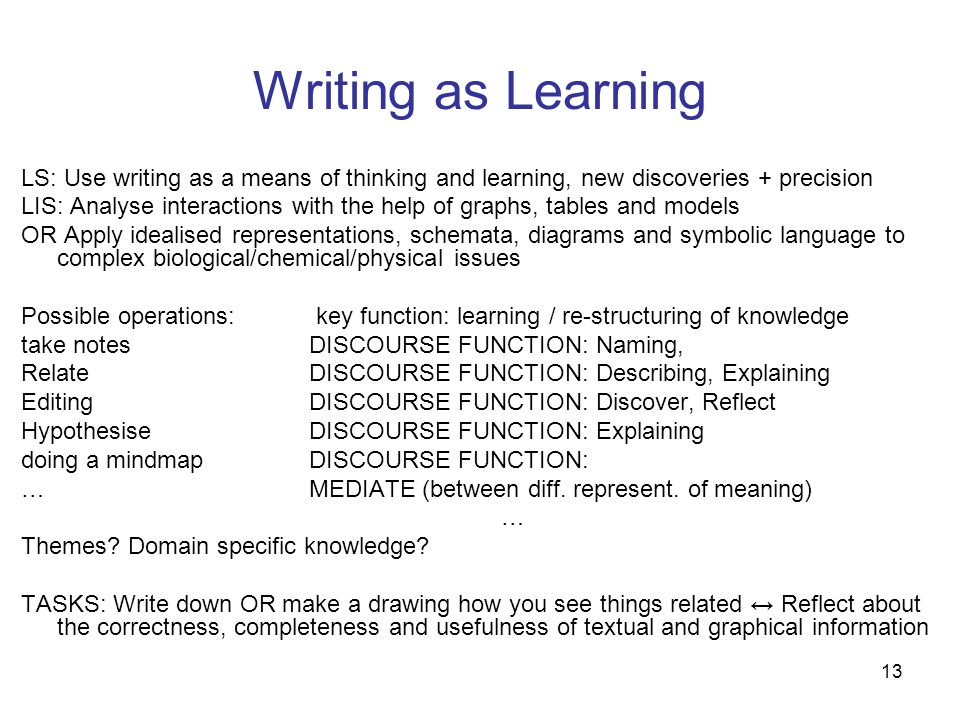 13 Writing as Learning LS: Use writing as a means of thinking and learning, new discoveries + precision LIS: Analyse interactions with the help of graphs, tables and models OR Apply idealised representations, schemata, diagrams and symbolic language to complex biological/chemical/physical issues Possible operations: key function: learning / re-structuring of knowledge take notesDISCOURSE FUNCTION: Naming, RelateDISCOURSE FUNCTION: Describing, Explaining EditingDISCOURSE FUNCTION: Discover, Reflect HypothesiseDISCOURSE FUNCTION: Explaining doing a mindmapDISCOURSE FUNCTION: …MEDIATE (between diff.