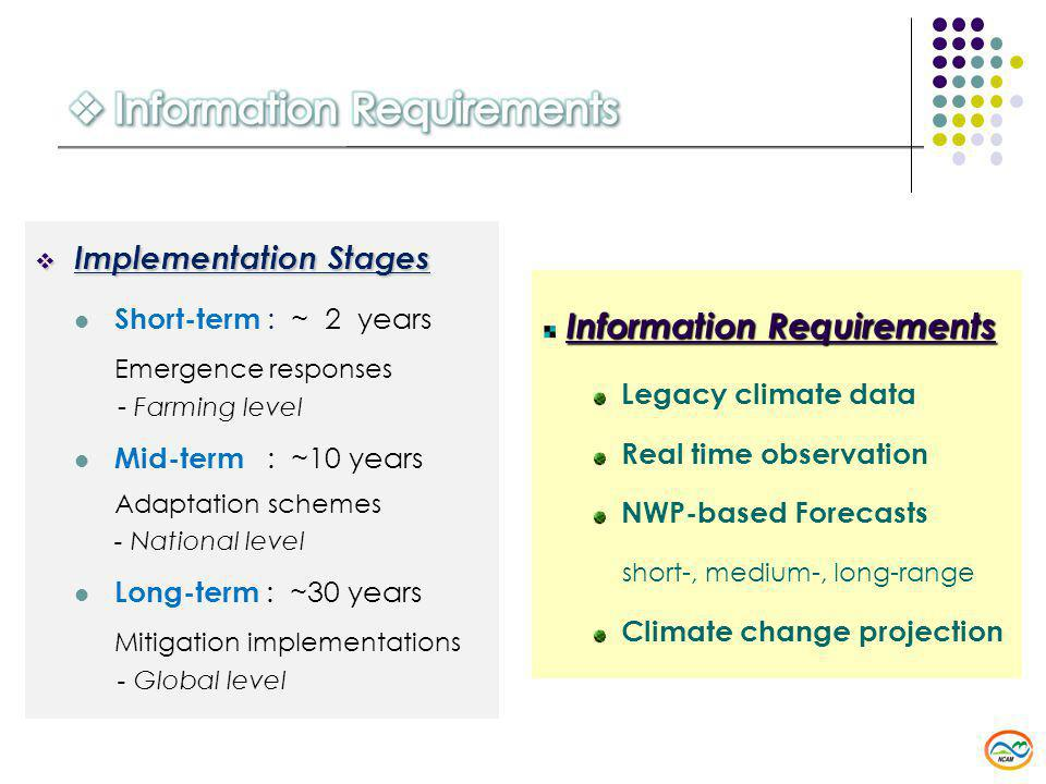  Implementation Stages Short-term : ~ 2 years Emergence responses - Farming level Mid-term : ~10 years Adaptation schemes - National level Long-term : ~30 years Mitigation implementations - Global level Information Requirements Legacy climate data Real time observation NWP-based Forecasts short-, medium-, long-range Climate change projection