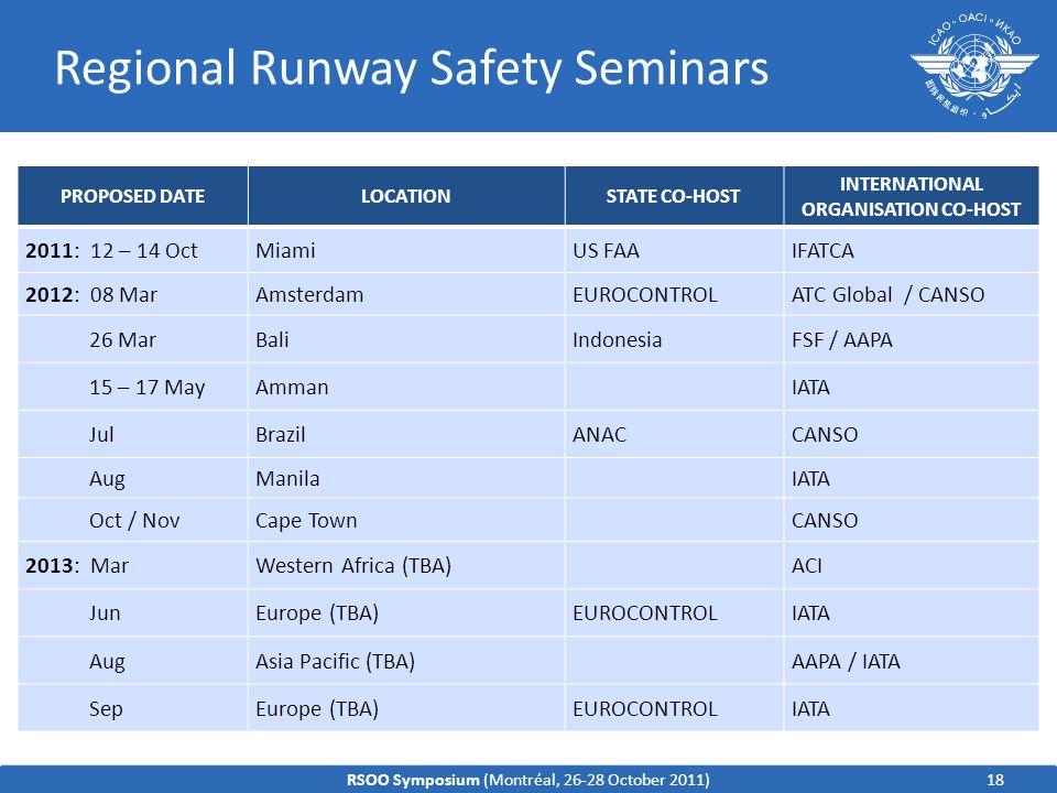 18 Regional Runway Safety Seminars PROPOSED DATELOCATIONSTATE CO-HOST INTERNATIONAL ORGANISATION CO-HOST 2011: 12 – 14 OctMiamiUS FAAIFATCA 2012: 08 MarAmsterdamEUROCONTROLATC Global / CANSO 26 MarBaliIndonesiaFSF / AAPA 15 – 17 MayAmmanIATA JulBrazilANACCANSO AugManilaIATA Oct / NovCape TownCANSO 2013: MarWestern Africa (TBA)ACI JunEurope (TBA)EUROCONTROLIATA AugAsia Pacific (TBA)AAPA / IATA SepEurope (TBA)EUROCONTROLIATA RSOO Symposium (Montréal, 26-28 October 2011)