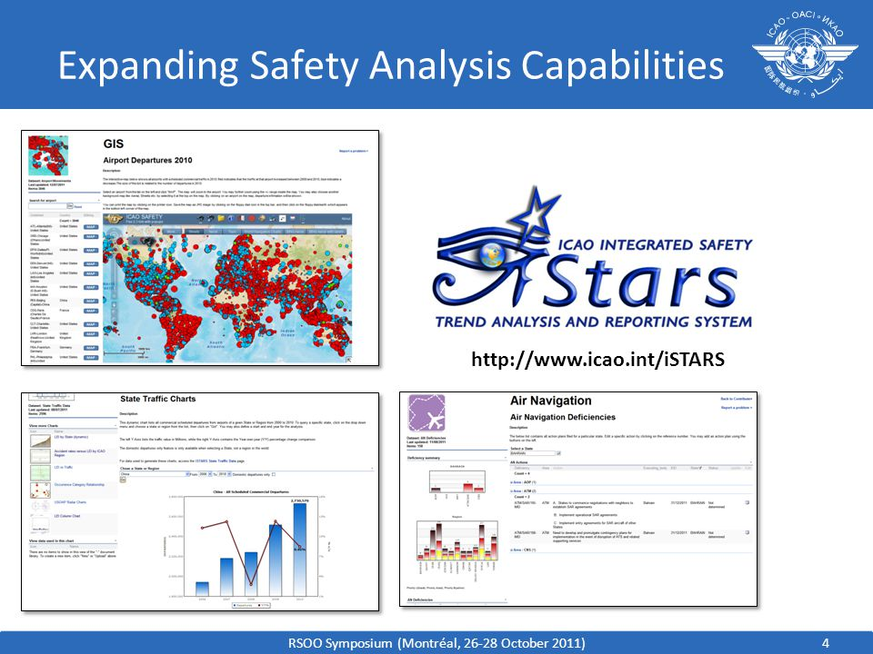 Expanding Safety Analysis Capabilities 4 http://www.icao.int/iSTARS RSOO Symposium (Montréal, 26-28 October 2011)