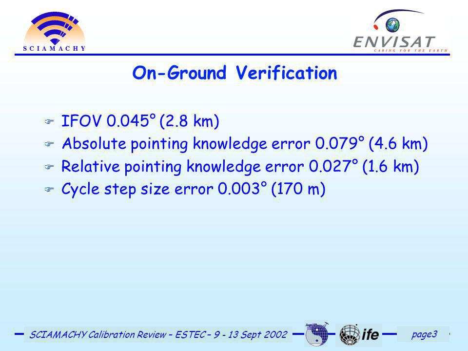 page3 SCIAMACHY Calibration Review – ESTEC – 9 - 13 Sept 2002 On-Ground Verification F IFOV 0.045° (2.8 km) F Absolute pointing knowledge error 0.079°