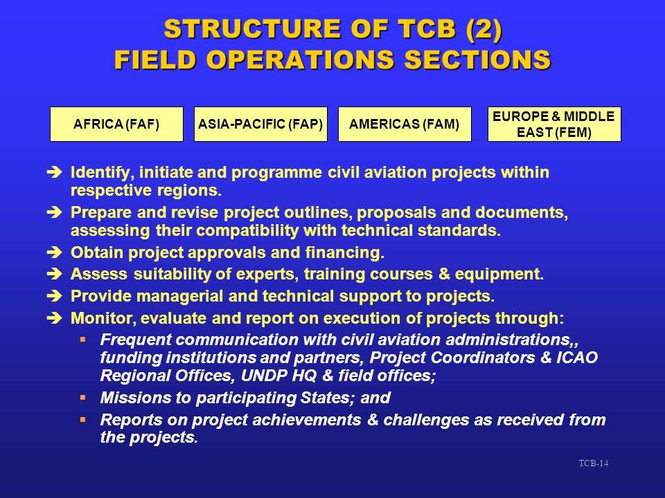 TCB-14 STRUCTURE OF TCB (2) FIELD OPERATIONS SECTIONS è Identify, initiate and programme civil aviation projects within respective regions. è Prepare