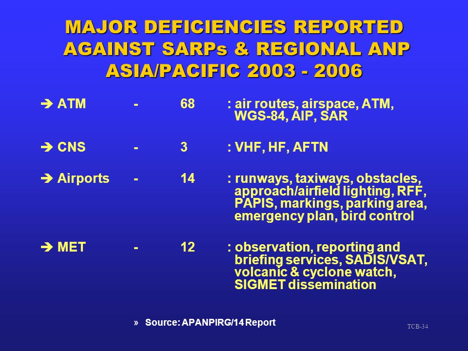 TCB-34 MAJOR DEFICIENCIES REPORTED AGAINST SARPs & REGIONAL ANP ASIA/PACIFIC 2003 - 2006 èATM-68: air routes, airspace, ATM, WGS-84, AIP, SAR èCNS-3: