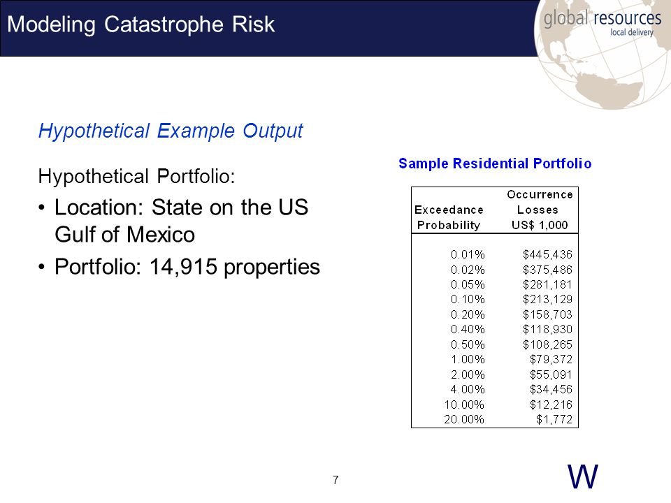 W 7 Modeling Catastrophe Risk Hypothetical Example Output Hypothetical Portfolio: Location: State on the US Gulf of Mexico Portfolio: 14,915 properties