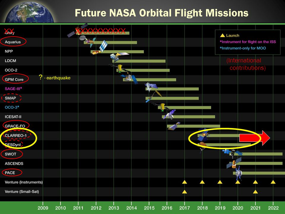 Future NASA Orbital Flight Missions (International contributions) XXXXXXXXXX XX - earthquake
