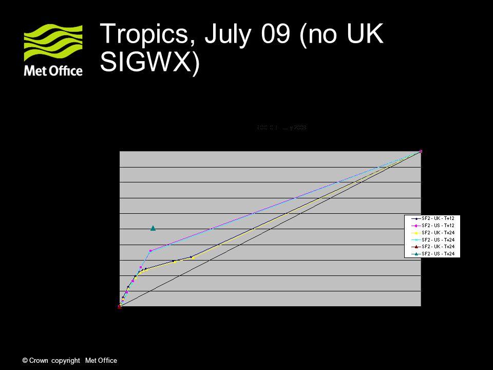 © Crown copyright Met Office Tropics, July 09 (no UK SIGWX)