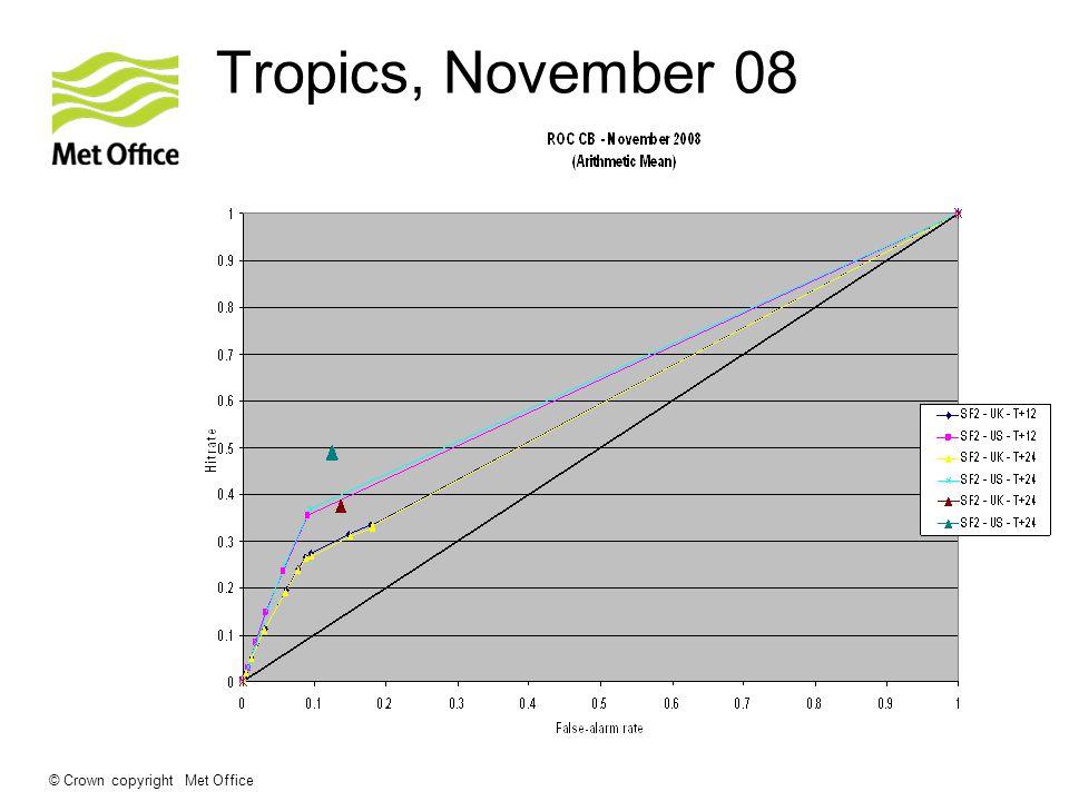 © Crown copyright Met Office Tropics, November 08