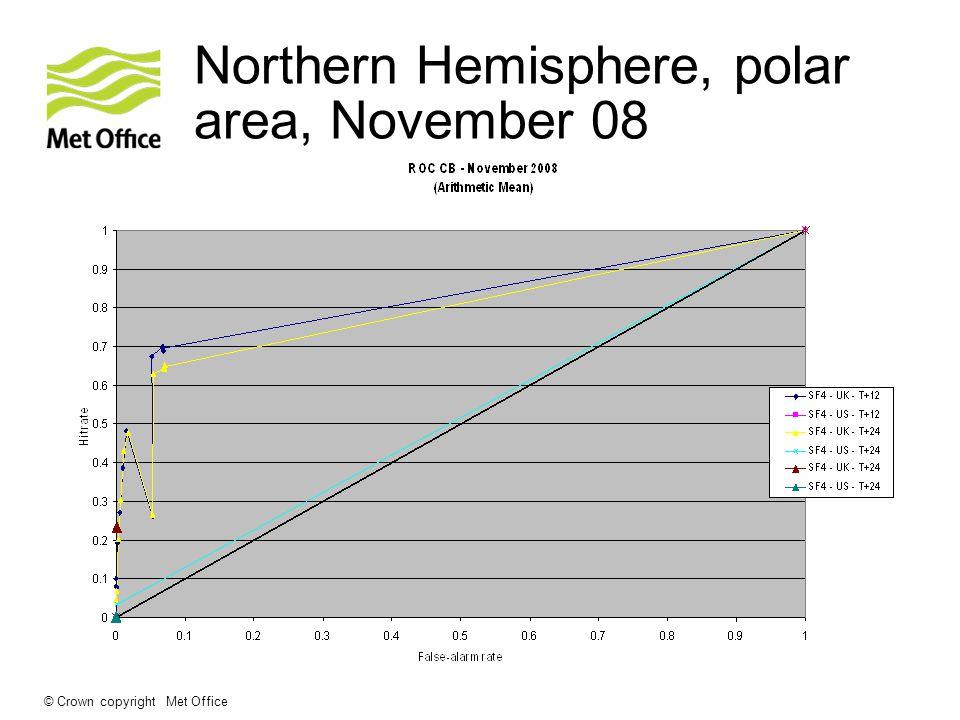 © Crown copyright Met Office Northern Hemisphere, polar area, November 08