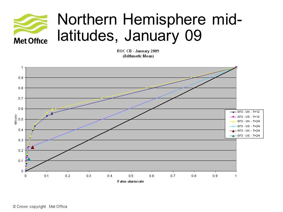 © Crown copyright Met Office Northern Hemisphere mid- latitudes, January 09