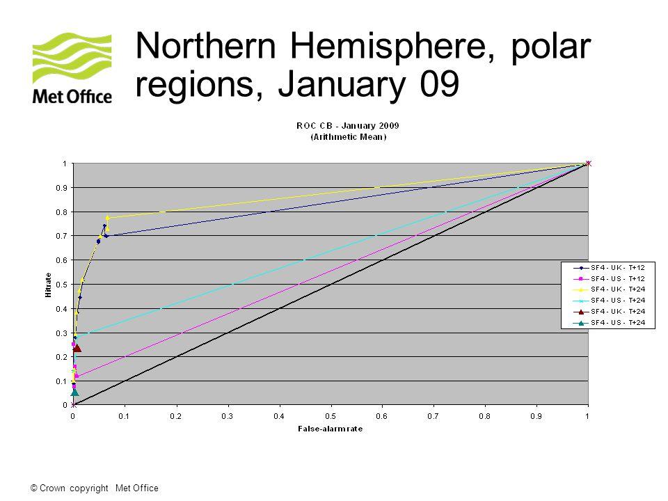 © Crown copyright Met Office Northern Hemisphere, polar regions, January 09